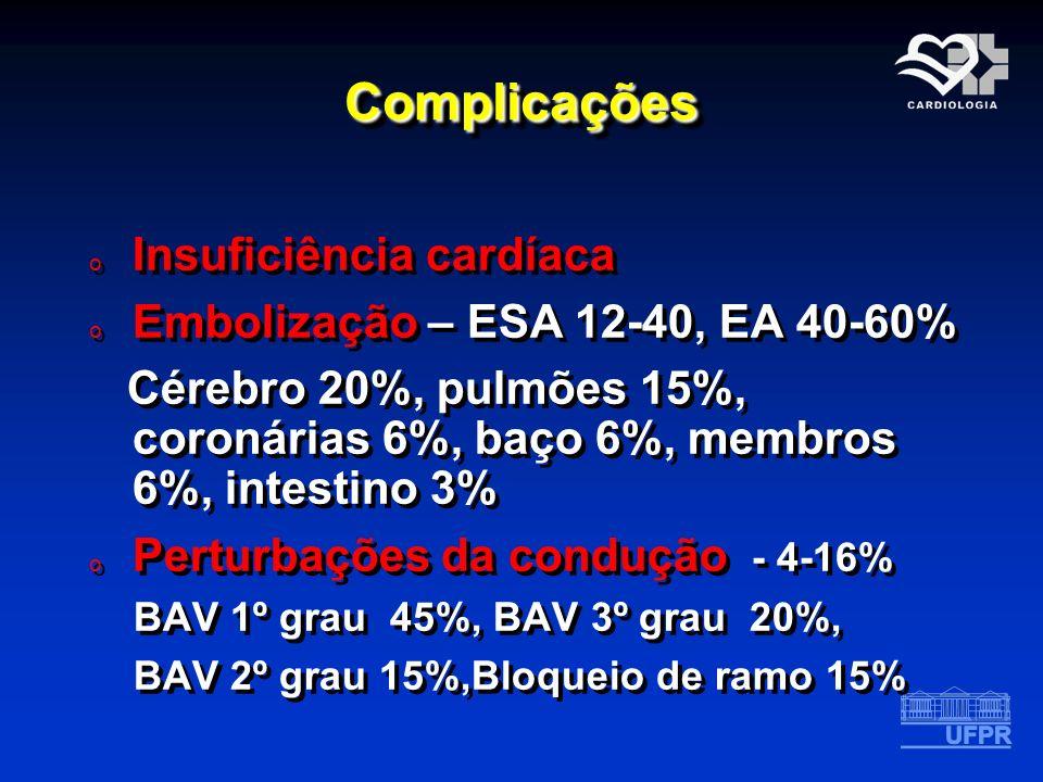 ComplicaçõesComplicações o Insuficiência cardíaca o Embolização – ESA 12-40, EA 40-60% Cérebro 20%, pulmões 15%, coronárias 6%, baço 6%, membros 6%, i