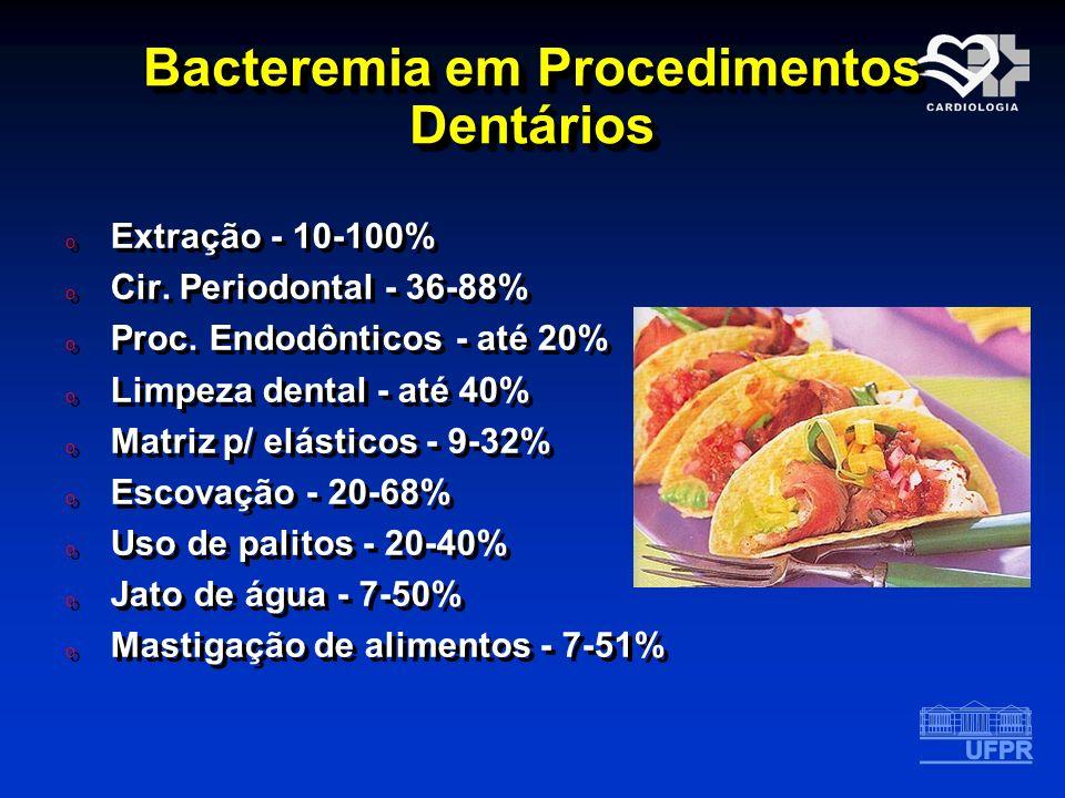 Bacteremia em Procedimentos Dentários o Extração - 10-100% o Cir. Periodontal - 36-88% o Proc. Endodônticos - até 20% o Limpeza dental - até 40% o Mat