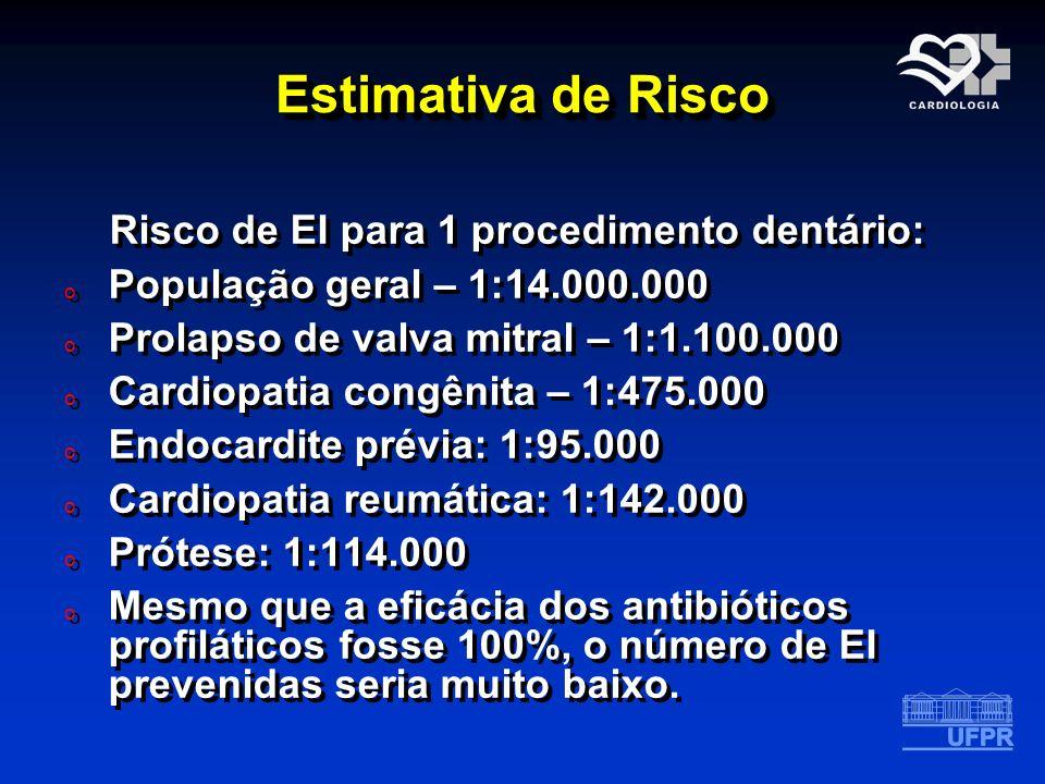 Estimativa de Risco Risco de EI para 1 procedimento dentário: o População geral – 1:14.000.000 o Prolapso de valva mitral – 1:1.100.000 o Cardiopatia