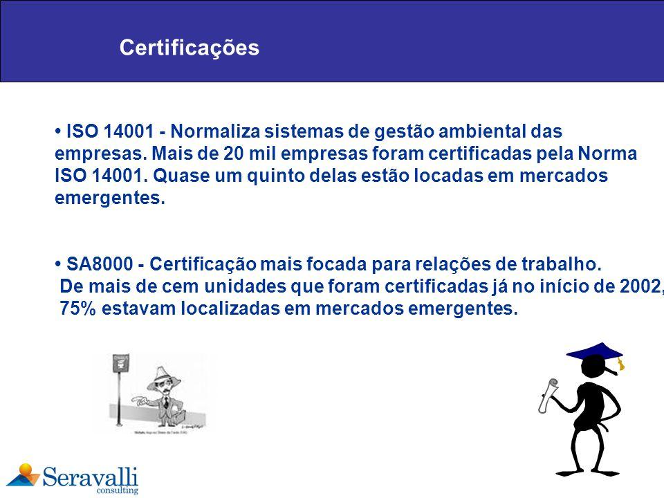 ISO 14001 - Normaliza sistemas de gestão ambiental das empresas. Mais de 20 mil empresas foram certificadas pela Norma ISO 14001. Quase um quinto dela