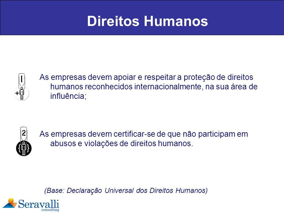 Direitos Humanos As empresas devem apoiar e respeitar a proteção de direitos humanos reconhecidos internacionalmente, na sua área de influência; As em