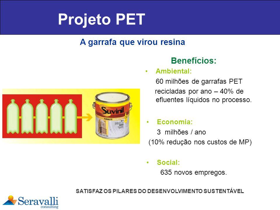 Projeto PET Ambiental: 60 milhões de garrafas PET recicladas por ano – 40% de efluentes líquidos no processo. Benefícios: SATISFAZ OS PILARES DO DESEN