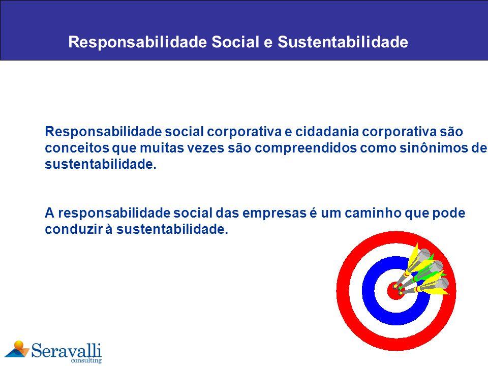 Responsabilidade Social e Sustentabilidade Responsabilidade social corporativa e cidadania corporativa são conceitos que muitas vezes são compreendido