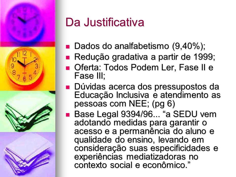 Da Justificativa Dados do analfabetismo (9,40%); Dados do analfabetismo (9,40%); Redução gradativa a partir de 1999; Redução gradativa a partir de 199
