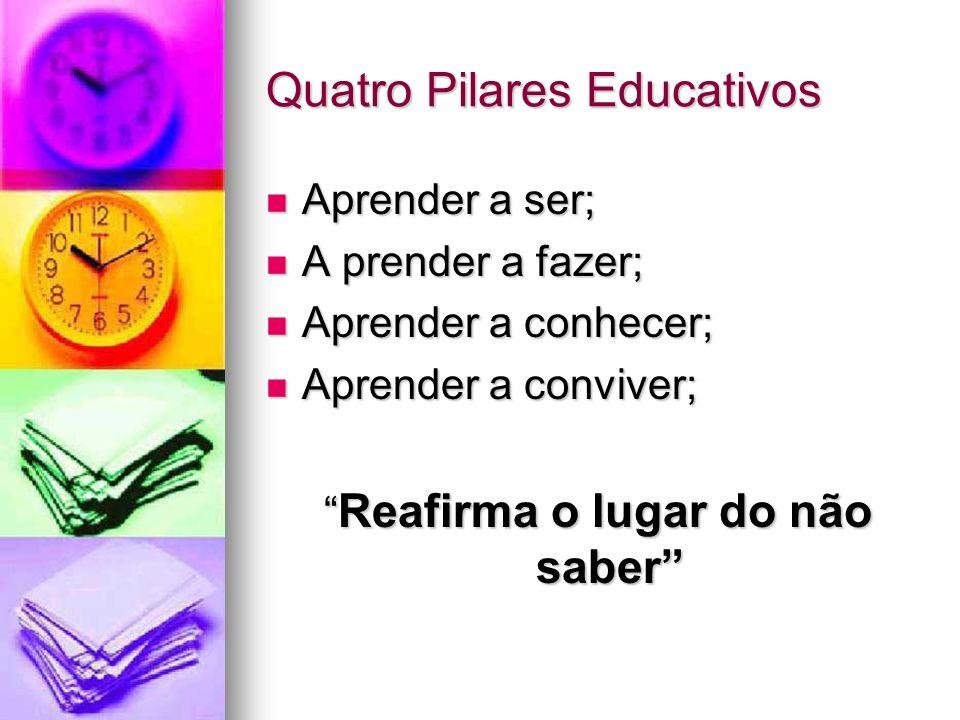 Quatro Pilares Educativos Aprender a ser; Aprender a ser; A prender a fazer; A prender a fazer; Aprender a conhecer; Aprender a conhecer; Aprender a c