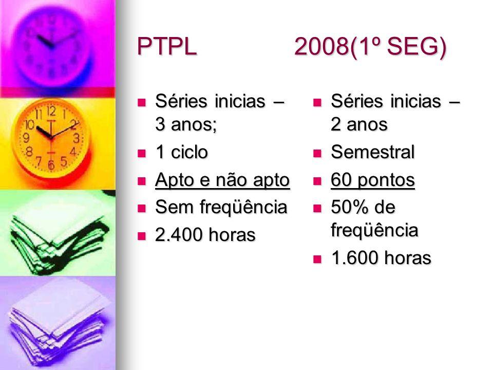 PTPL 2008(1º SEG) Séries inicias – 3 anos; Séries inicias – 3 anos; 1 ciclo 1 ciclo Apto e não apto Apto e não apto Sem freqüência Sem freqüência 2.40