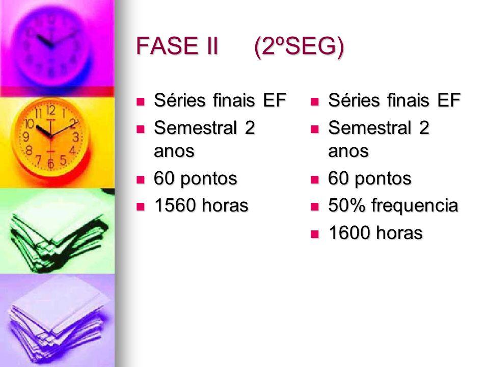 FASE II (2ºSEG) Séries finais EF Séries finais EF Semestral 2 anos Semestral 2 anos 60 pontos 60 pontos 1560 horas 1560 horas Séries finais EF Séries