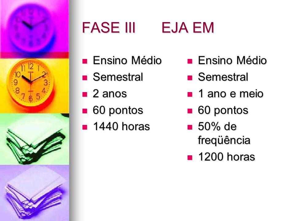 FASE III EJA EM Ensino Médio Ensino Médio Semestral Semestral 2 anos 2 anos 60 pontos 60 pontos 1440 horas 1440 horas Ensino Médio Ensino Médio Semest