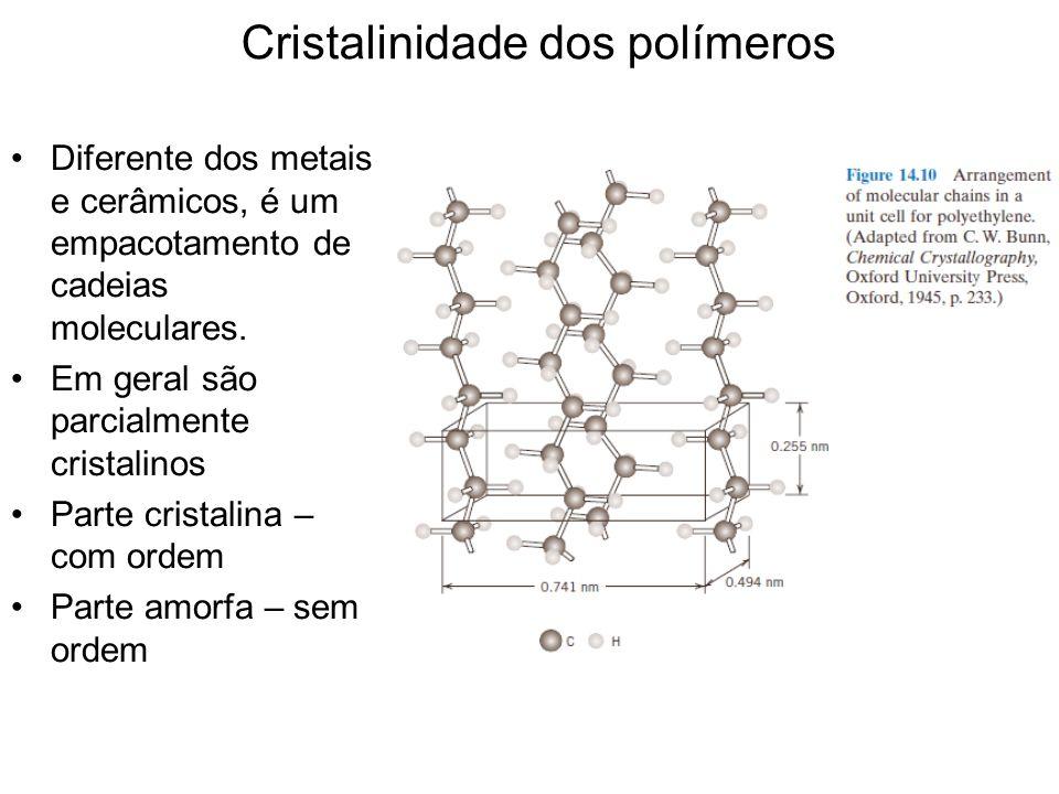 Cristalinidade dos polímeros Diferente dos metais e cerâmicos, é um empacotamento de cadeias moleculares. Em geral são parcialmente cristalinos Parte