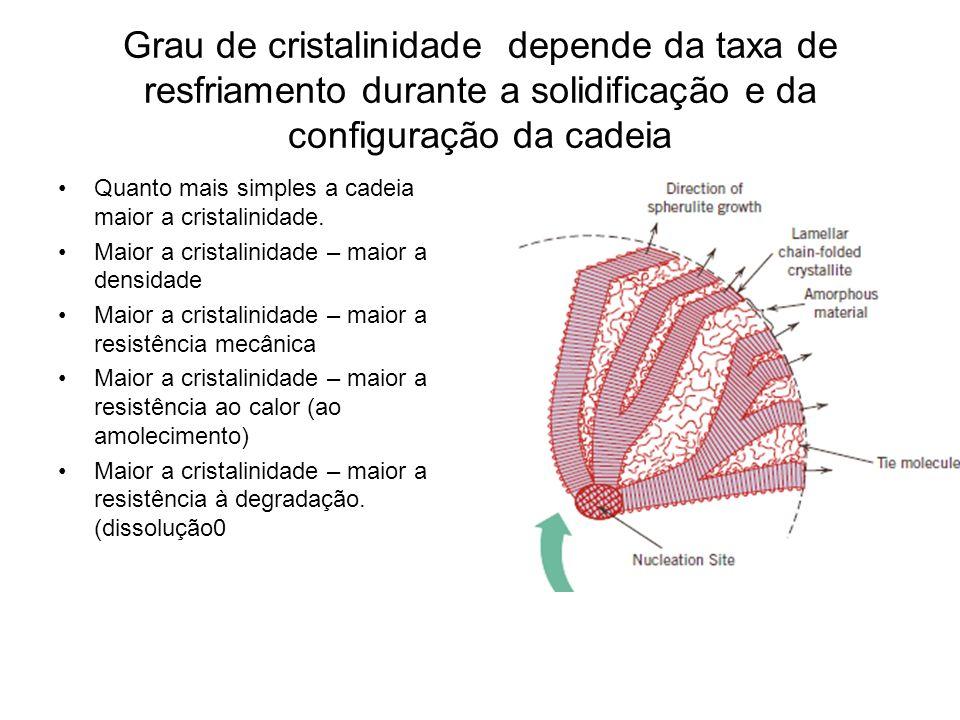 Grau de cristalinidade depende da taxa de resfriamento durante a solidificação e da configuração da cadeia Quanto mais simples a cadeia maior a crista