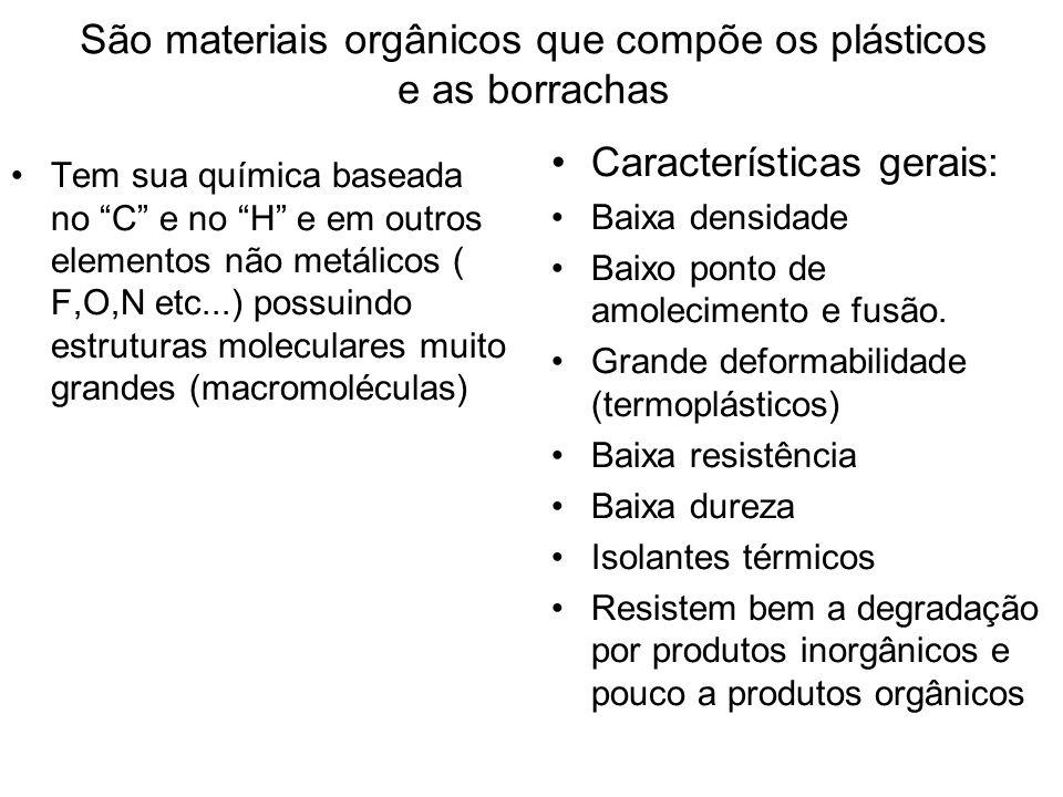 São materiais orgânicos que compõe os plásticos e as borrachas Tem sua química baseada no C e no H e em outros elementos não metálicos ( F,O,N etc...)