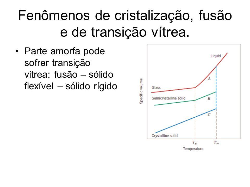 Fenômenos de cristalização, fusão e de transição vítrea. Parte amorfa pode sofrer transição vítrea: fusão – sólido flexível – sólido rígido