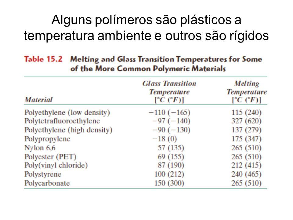 Alguns polímeros são plásticos a temperatura ambiente e outros são rígidos