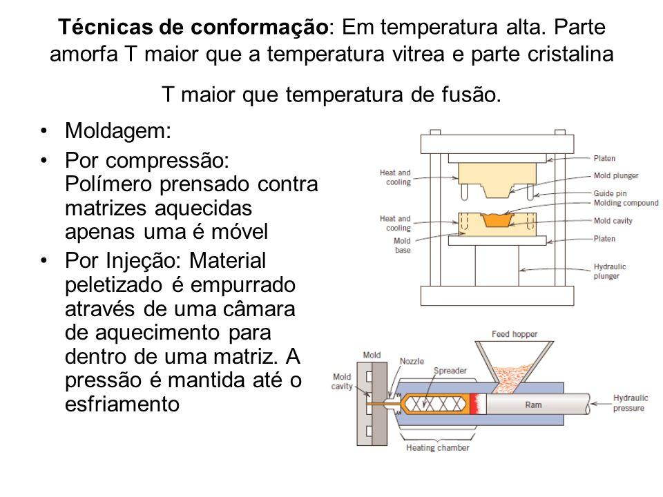 Técnicas de conformação: Em temperatura alta. Parte amorfa T maior que a temperatura vitrea e parte cristalina T maior que temperatura de fusão. Molda