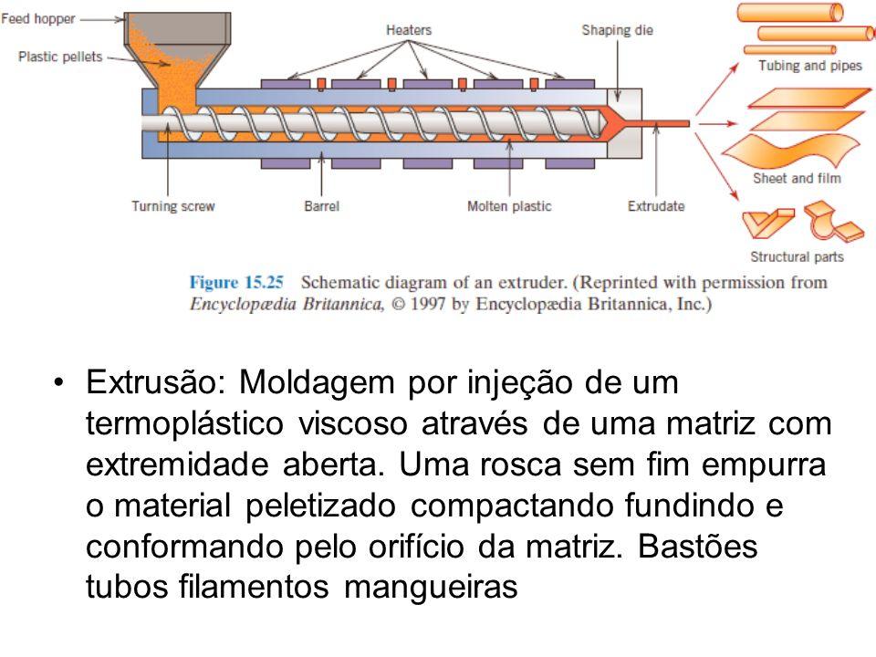Extrusão: Moldagem por injeção de um termoplástico viscoso através de uma matriz com extremidade aberta. Uma rosca sem fim empurra o material peletiza