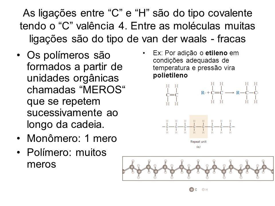 As ligações entre C e H são do tipo covalente tendo o C valência 4. Entre as moléculas muitas ligações são do tipo de van der waals - fracas Os políme