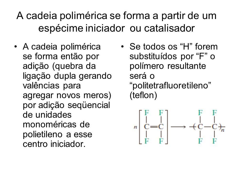 A cadeia polimérica se forma a partir de um espécime iniciador ou catalisador A cadeia polimérica se forma então por adição (quebra da ligação dupla g