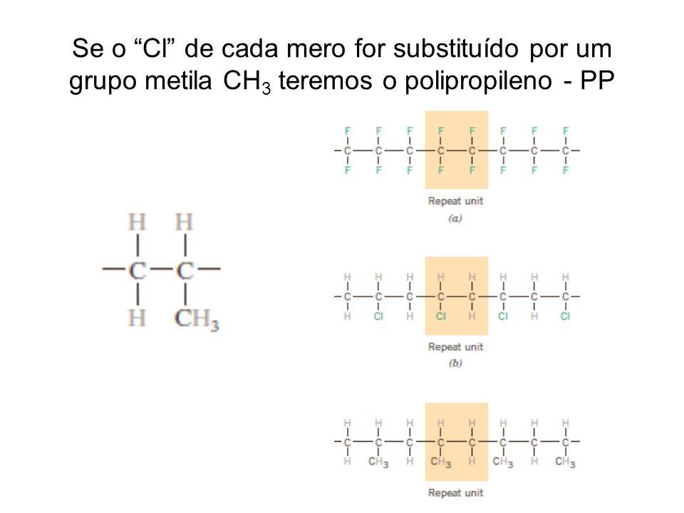Se o Cl de cada mero for substituído por um grupo metila CH 3 teremos o polipropileno - PP