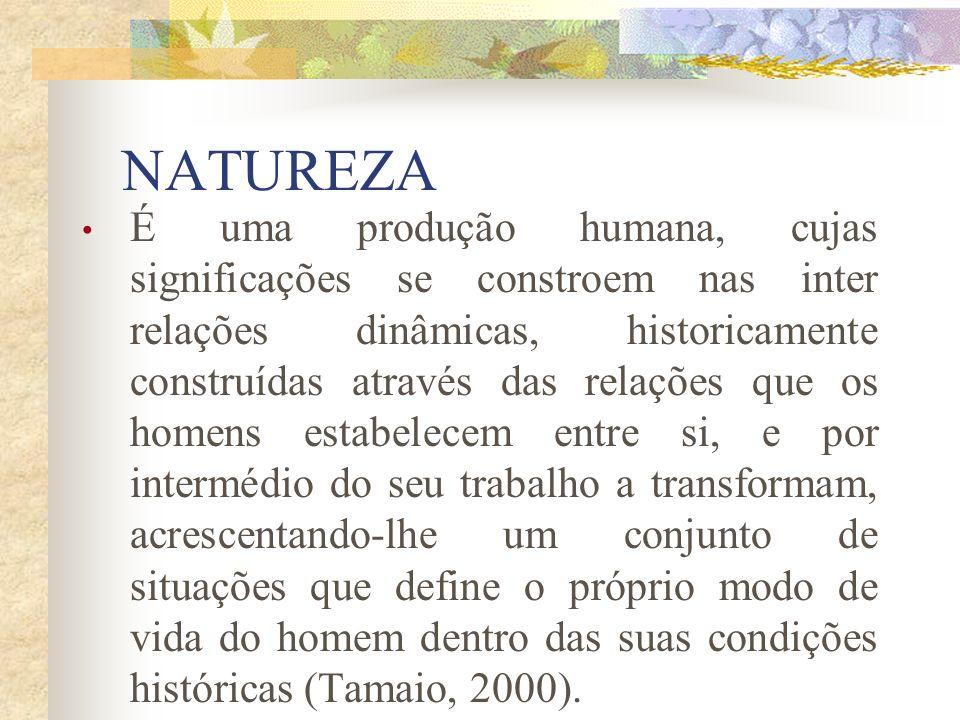 NATUREZA Quando falamos de natureza não falamos só das coisas, ou dos bichos, das plantas, dos rios, das montanhas, etc., mas também da maneira como v