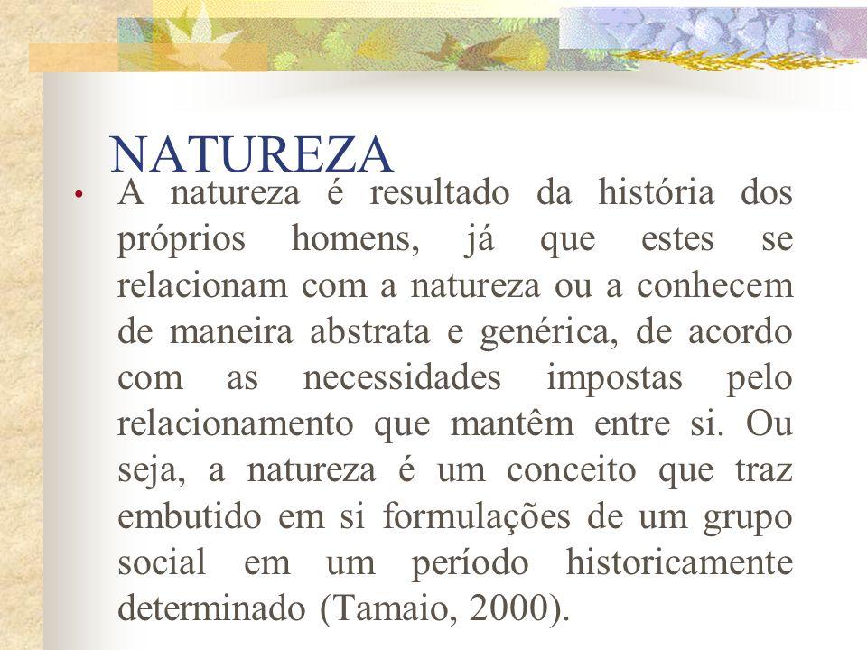 NATUREZA É uma produção humana, cujas significações se constroem nas inter relações dinâmicas, historicamente construídas através das relações que os