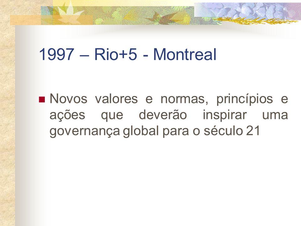 Convenção sobre as Mudanças Climáticas Convenção sobre a Diversidade Biológica Aprova a Agenda 21 Global, compromisso assumido por 179 países. 1997. I