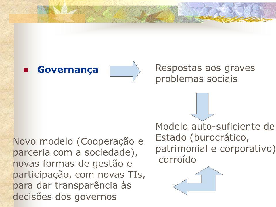 A construção da Agenda 21 é uma tarefa conjunta do Governo e da Sociedade Civil. Nenhum segmento social pode se abster desse processo. A Agenda Global