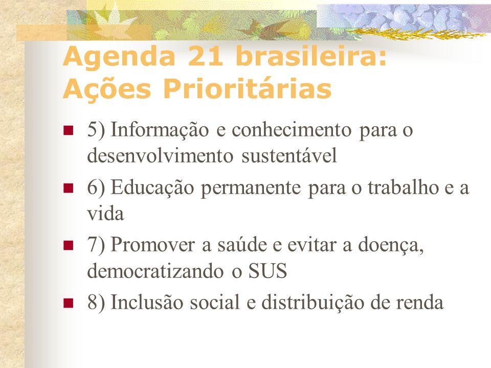 Agenda 21 brasileira: Ações Prioritárias 1) Produção e consumo sustentáveis contra a cultura do desperdício 2) Ecoeficiência e responsabilidade social