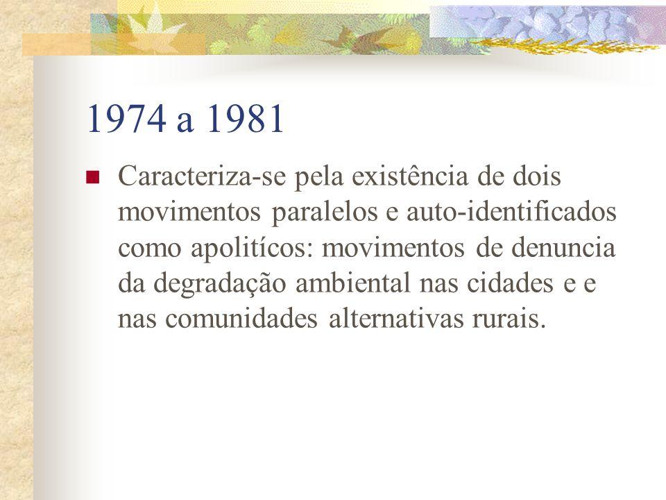 Início marcado em 1974 com a política de distensão do presidente Geisel, que trouxe um afrouxamento dos controles estatais sobre a organização da soci