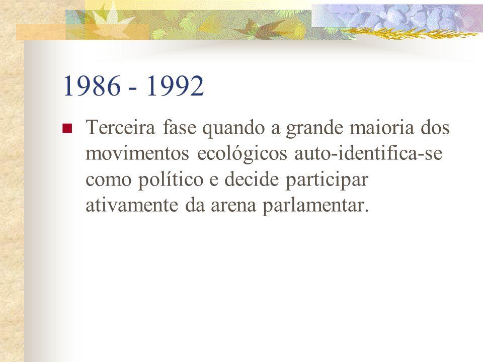 1982-1985 Fase de transição caracterizada pela confluência parcial à politização explícita progressiva dos dois movimentos anteriores e uma expansão q