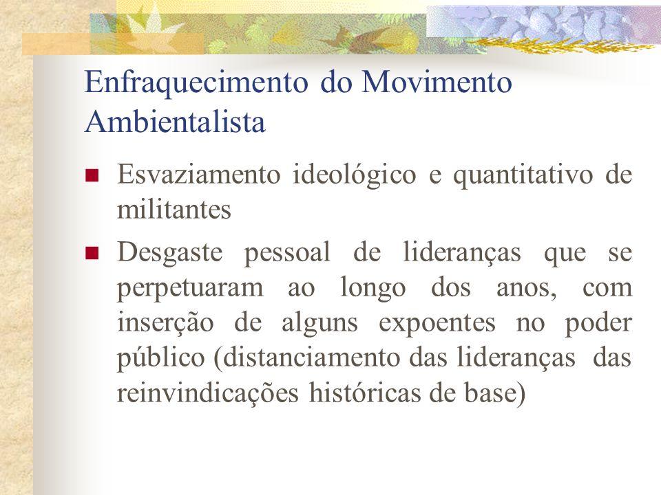 Nova República Discurso não mudou muito em relação à 1972. Crescimento econômico e necessidade de uma melhor distribuição de renda Questão ambiental n