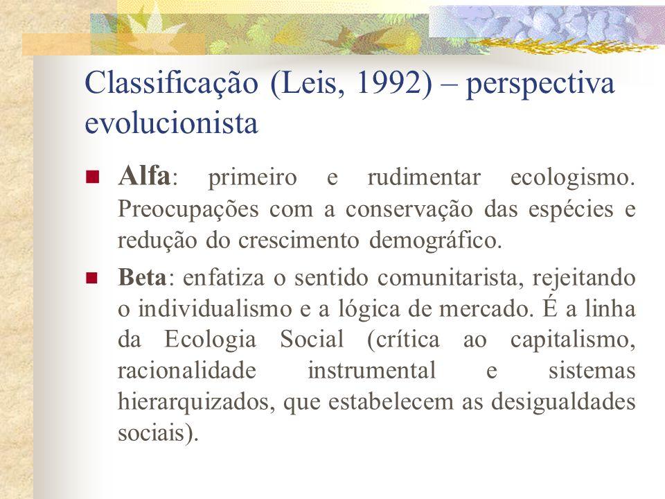 7) Ambientalismo religioso: representantes de religiões e tradições espirituais, que relacionam a dimensão ambiental à consciência do divino e do sagr