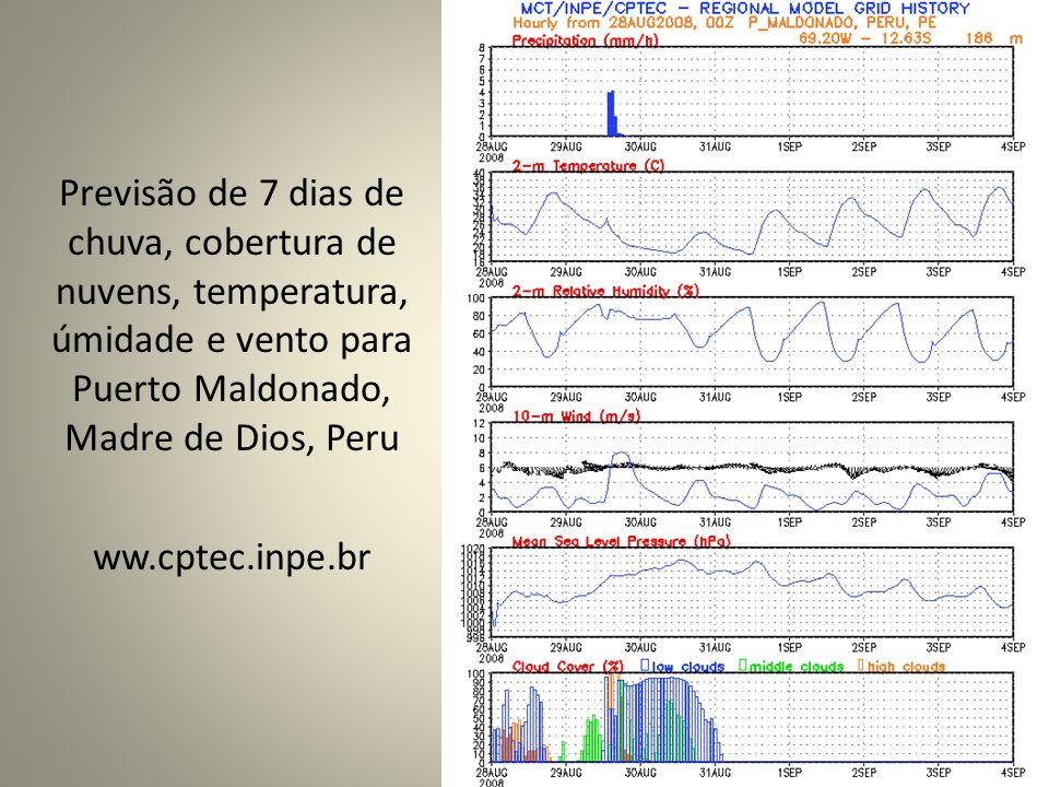 Previsão de 7 dias de chuva, cobertura de nuvens, temperatura, úmidade e vento para Puerto Maldonado, Madre de Dios, Peru ww.cptec.inpe.br