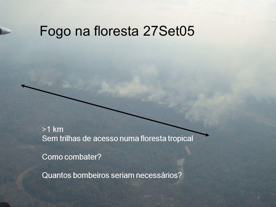Fogo na floresta 27Set05 >1 km Sem trilhas de acesso numa floresta tropical Como combater? Quantos bombeiros seriam necessários? 9