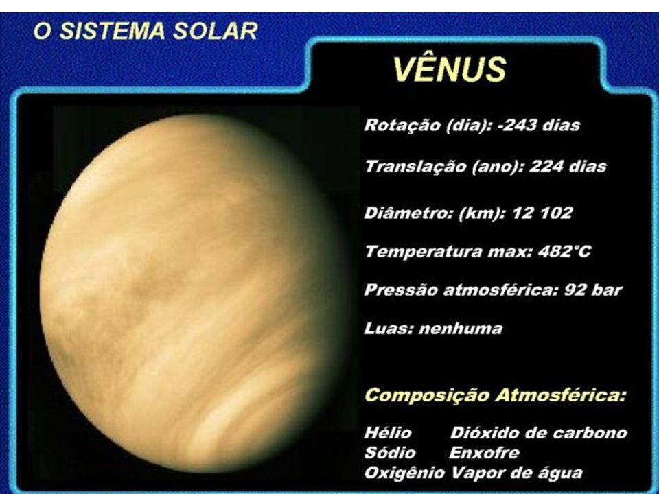 Observações importantes À noite, quando aparece no céu, o planeta Vênus é um dos astros mais reluzentes, só não é mais brilhante que a Lua.