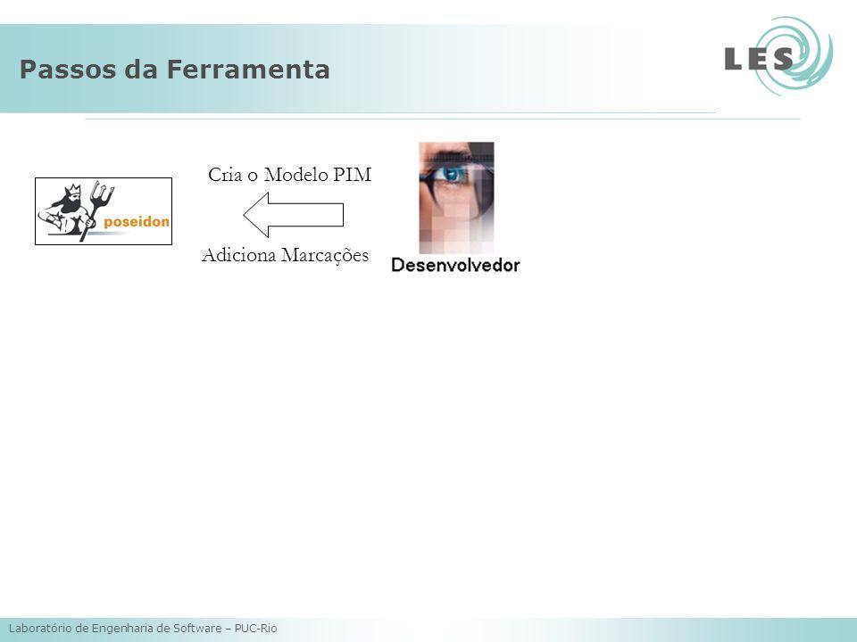 Laboratório de Engenharia de Software – PUC-Rio Passos da Ferramenta Cria o Modelo PIM Adiciona Marcações