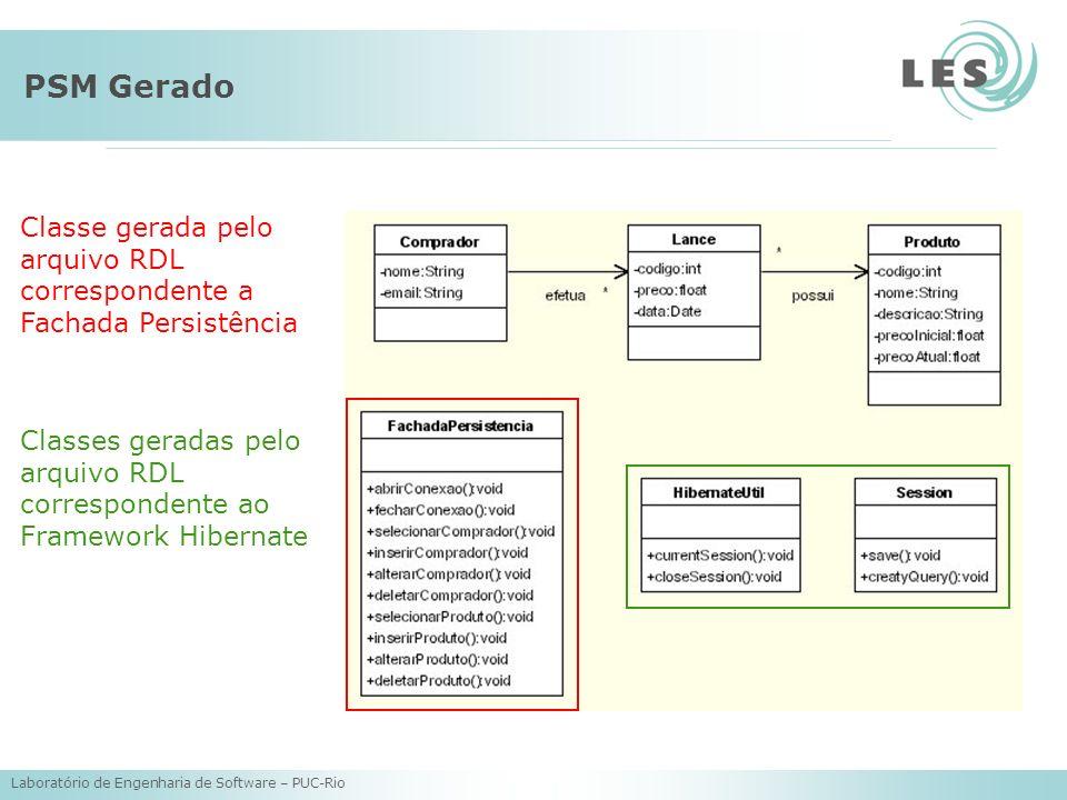 Laboratório de Engenharia de Software – PUC-Rio PSM Gerado Classe gerada pelo arquivo RDL correspondente a Fachada Persistência Classes geradas pelo a