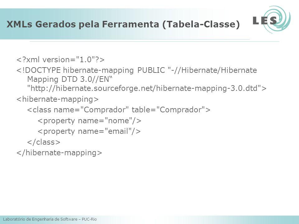 Laboratório de Engenharia de Software – PUC-Rio XMLs Gerados pela Ferramenta (Tabela-Classe)