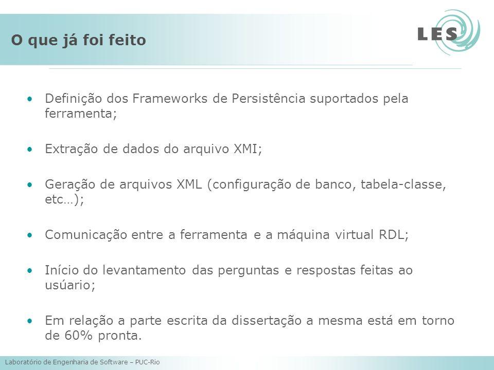 Laboratório de Engenharia de Software – PUC-Rio O que já foi feito Definição dos Frameworks de Persistência suportados pela ferramenta; Extração de da
