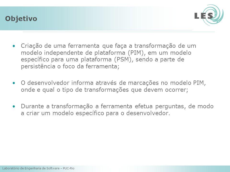 Laboratório de Engenharia de Software – PUC-Rio Objetivo Criação de uma ferramenta que faça a transformação de um modelo independente de plataforma (P