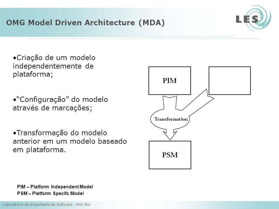 Laboratório de Engenharia de Software – PUC-Rio OMG Model Driven Architecture (MDA) Criação de um modelo independentemente de plataforma; Configuração