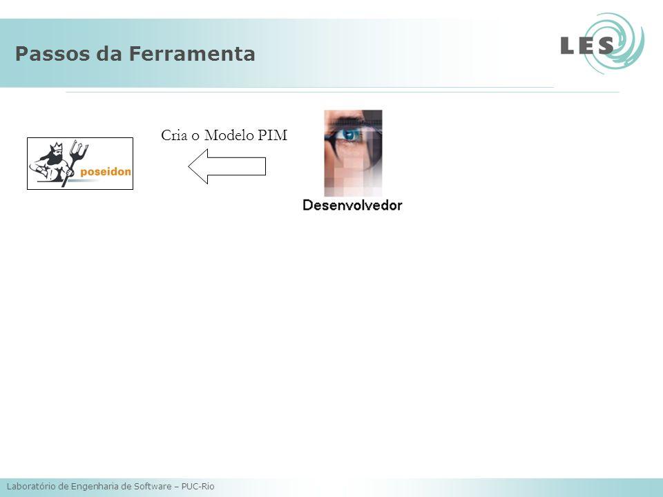 Laboratório de Engenharia de Software – PUC-Rio Passos da Ferramenta Cria o Modelo PIM