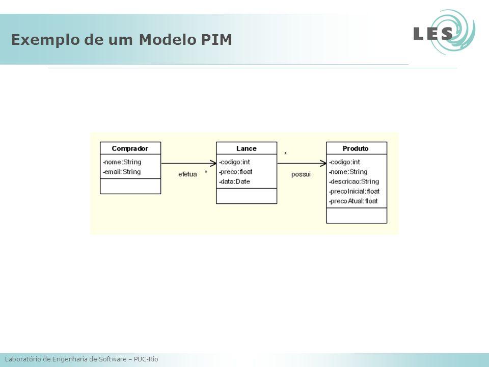 Laboratório de Engenharia de Software – PUC-Rio Exemplo de um Modelo PIM