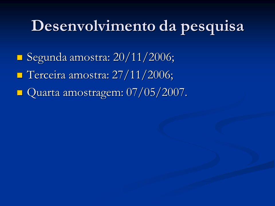 Desenvolvimento da pesquisa Segunda amostra: 20/11/2006; Segunda amostra: 20/11/2006; Terceira amostra: 27/11/2006; Terceira amostra: 27/11/2006; Quar