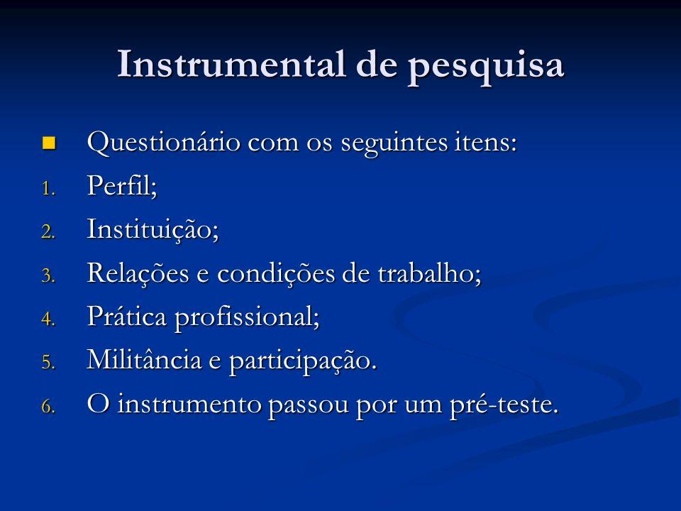 Instrumental de pesquisa Questionário com os seguintes itens: Questionário com os seguintes itens: 1. Perfil; 2. Instituição; 3. Relações e condições