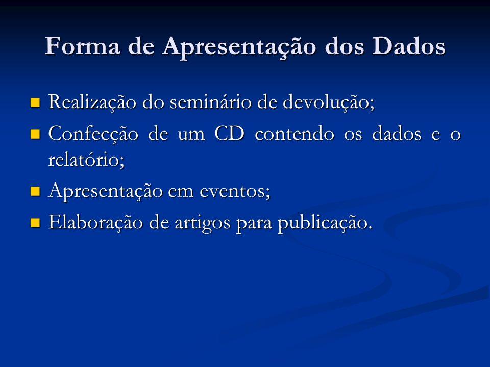 Forma de Apresentação dos Dados Realização do seminário de devolução; Realização do seminário de devolução; Confecção de um CD contendo os dados e o r