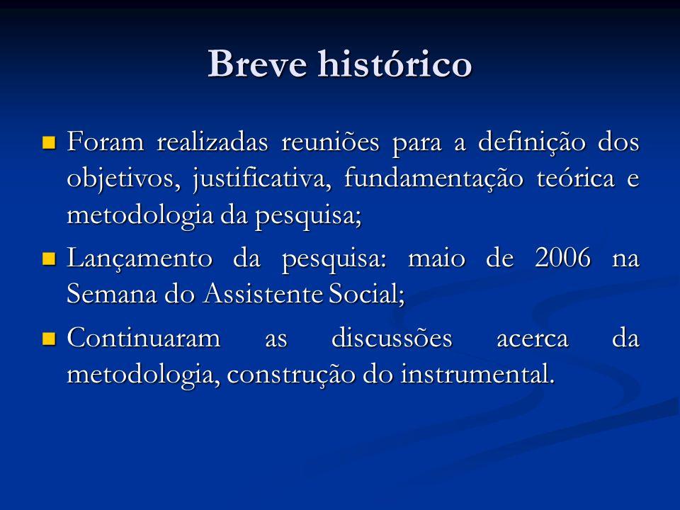 Breve histórico Foram realizadas reuniões para a definição dos objetivos, justificativa, fundamentação teórica e metodologia da pesquisa; Foram realiz