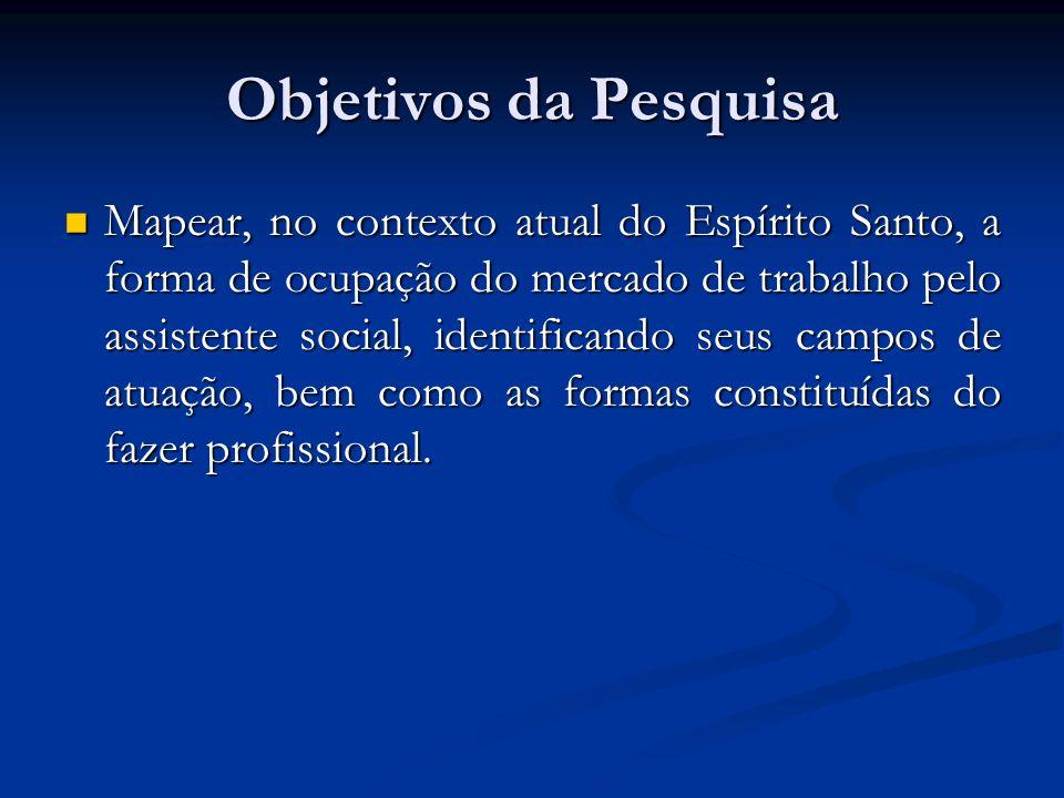Objetivos da Pesquisa Mapear, no contexto atual do Espírito Santo, a forma de ocupação do mercado de trabalho pelo assistente social, identificando se