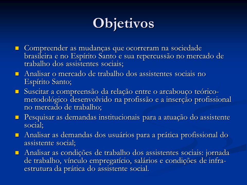 Objetivos Compreender as mudanças que ocorreram na sociedade brasileira e no Espírito Santo e sua repercussão no mercado de trabalho dos assistentes s