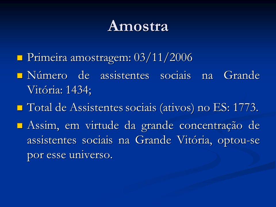 Amostra Primeira amostragem: 03/11/2006 Primeira amostragem: 03/11/2006 Número de assistentes sociais na Grande Vitória: 1434; Número de assistentes s