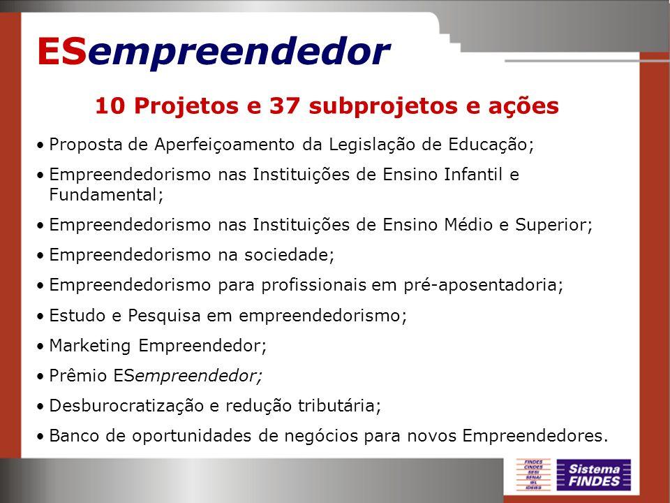 ESempreendedor Proposta de Aperfeiçoamento da Legislação de Educação; Empreendedorismo nas Instituições de Ensino Infantil e Fundamental; Empreendedor